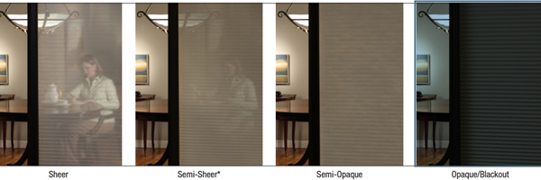 Fabric Window Treatments Come In A Variety Of Transparencies From Sheer To Opaque At Altra Home Decor Serving The Greater Phoenix Area